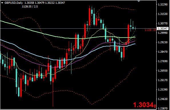 市场并不看好英国退欧进展但英镑兑美元维持较大弹性